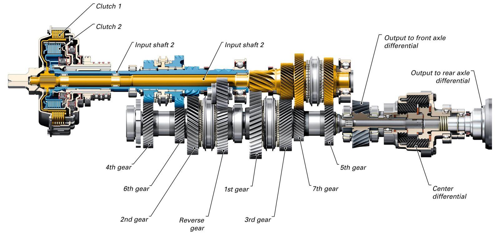 Схема переключения передач на хендай портер