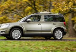 Skoda Yeti and Yeti Outdoor colour guide