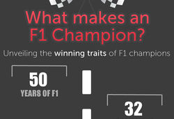 F1 infographic short