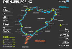The nurburgring 600 1